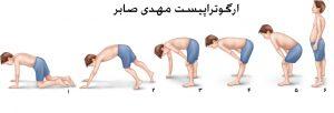 درمان دیستروفی عضلانی